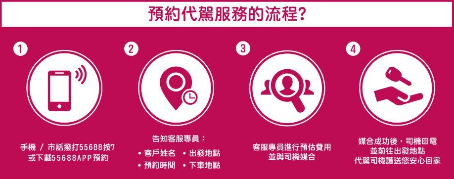 台灣大車隊,55688代駕,預約流程,計費方式,酒後代駕